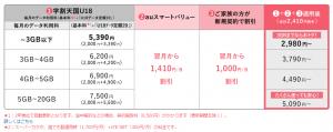 FireShot Capture 10 - auの学割天国 | au - https___www.au.com_mobile_campaign_gakuwari_spec_